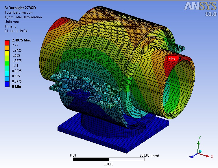 ANSYS - Total Deformation